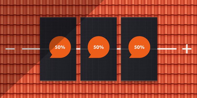 illustratie serieschakeling van zonnepanelen op dak